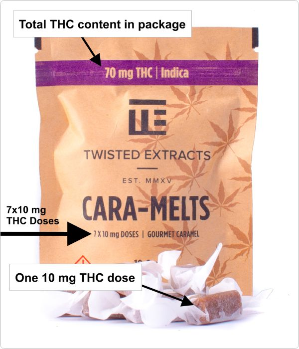 THC-Dosage-Explanation-Edibles-Packaging